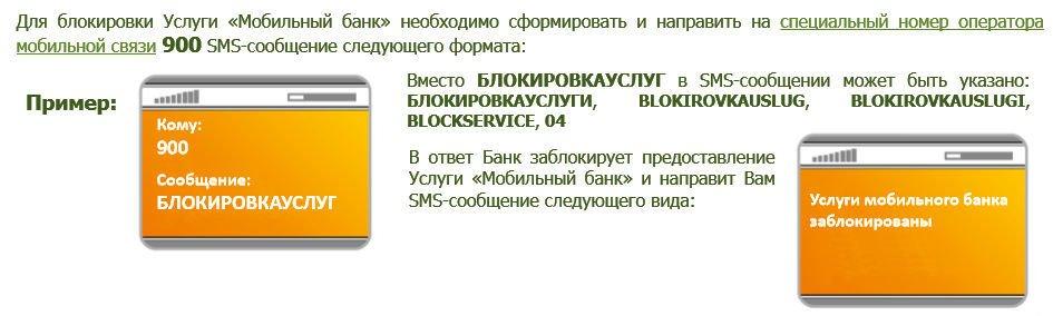 Блокировка мобильного банкинга от Сбербанка