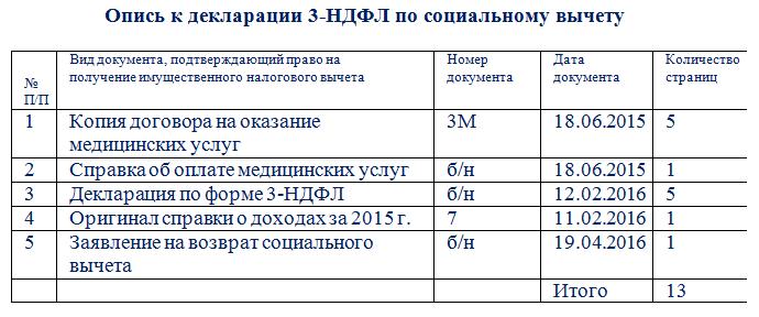 Пример описи документов в налоговую