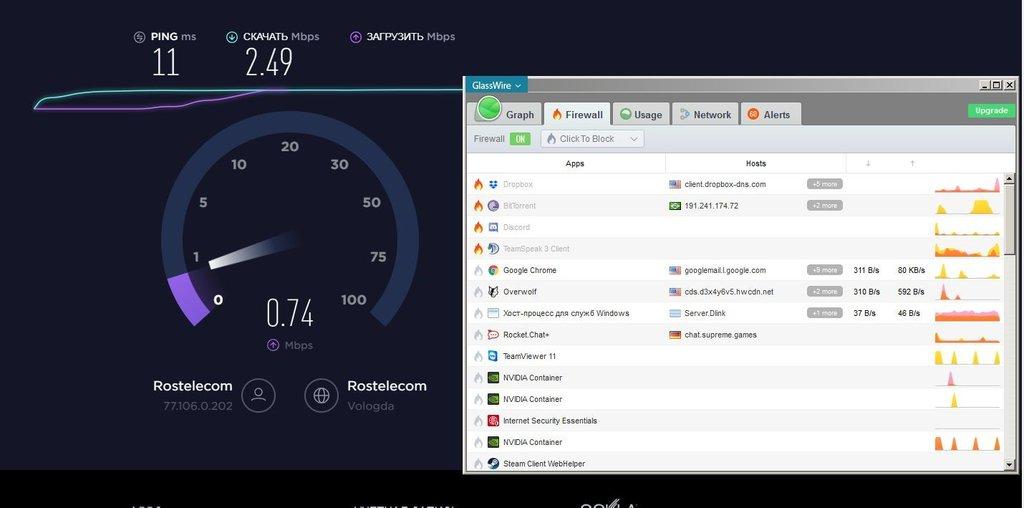 Низкая скорость при тесте интернет-соединения провайдера Ростелеком